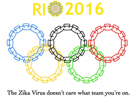 Social Issue: Zika Virus